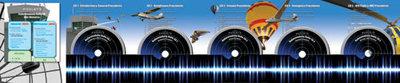Aviation Communications (5CD)