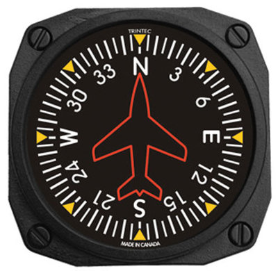 Magneet Compass meter